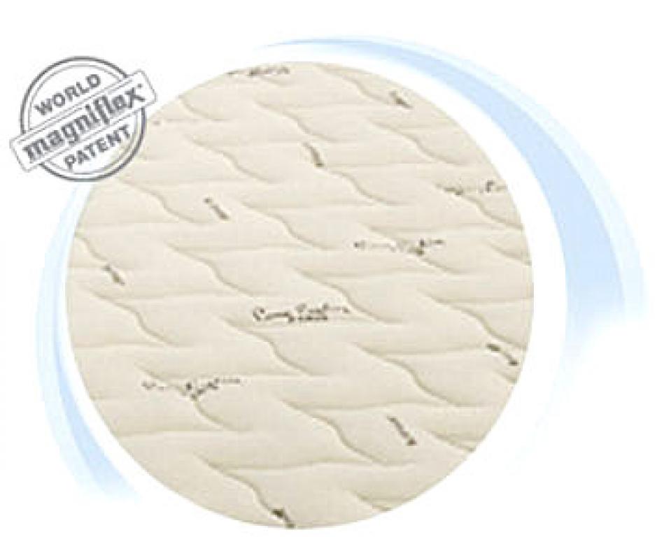 magniflex mattress morgongva latexmatratze 90x200 cm ikea. Black Bedroom Furniture Sets. Home Design Ideas